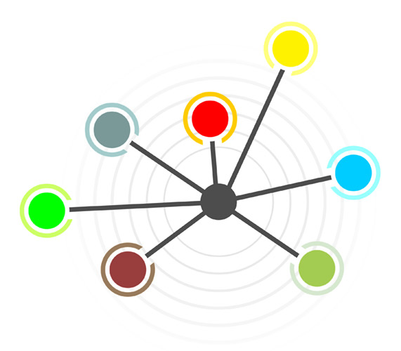 Facilite a vida dos seus visitantes e dê à eles uma forma de compartilhar o seu site.