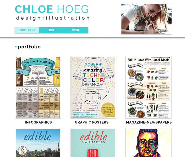 Chloe Hoeg