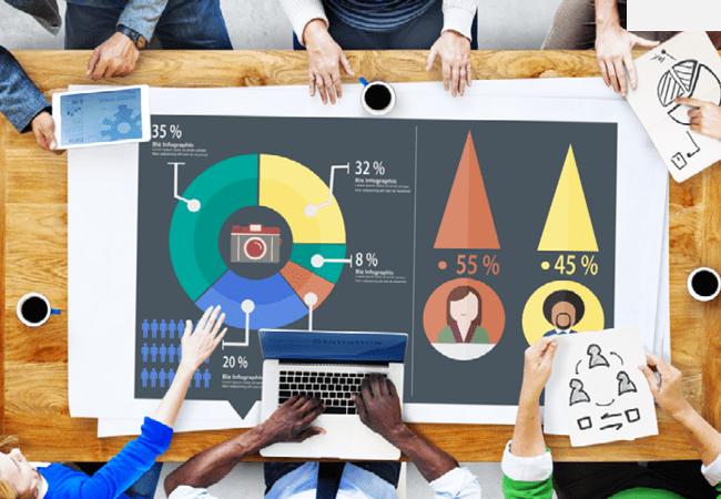 Medo do Google Analytics