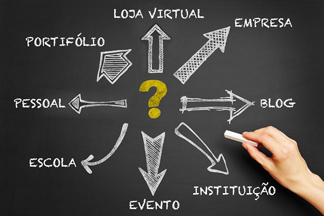 Definindo o que será seu site