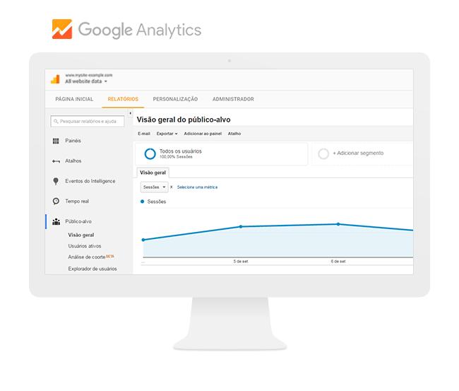 Entendendo as Estatísticas do Seu Site