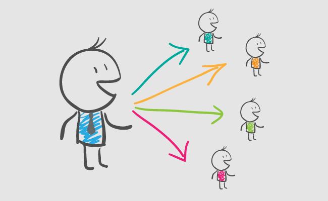A empresa ideal é aquela que combina os 4 estilos com sucesso.