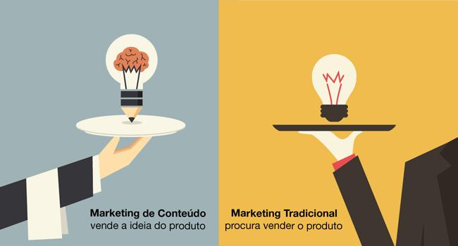 Por Que Se Fala Tanto Em Marketing de Conteúdo