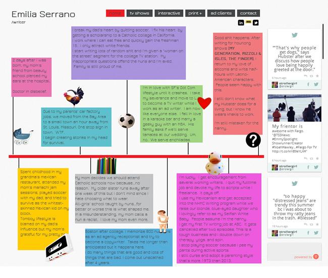 As Cliparts Criativas Da Emilia Serrano
