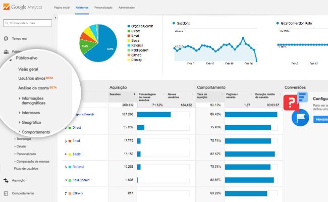 Medo do Google Analytics1