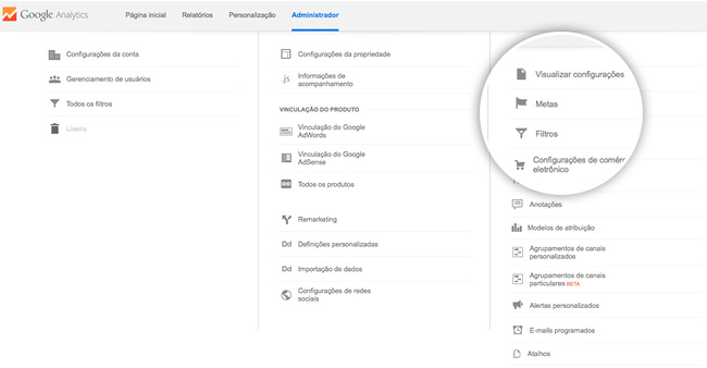 Medo do Google Analytics5