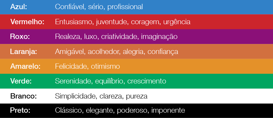 Introdução à psicologia das cores