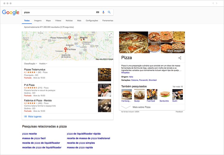 """""""Pesquisas relacionadas"""" do Google"""