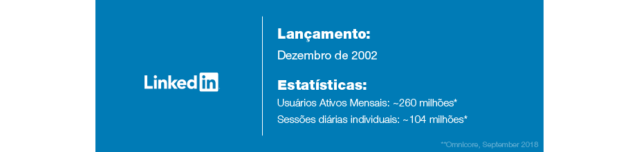 Estatísticas do LinkedIn